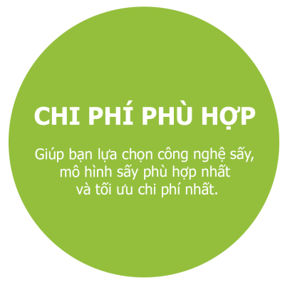 chiphiphuhop