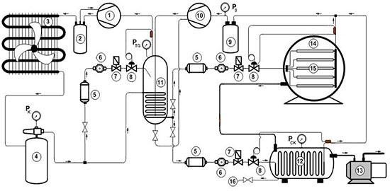 cấu tạo của máy sấy thăng hoa